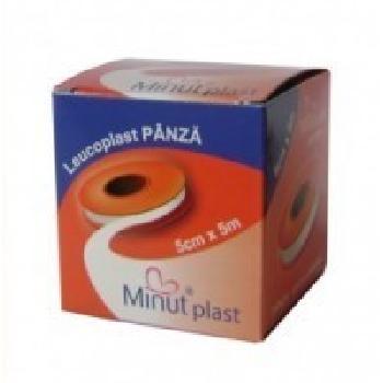 Leucoplast Minut Panza